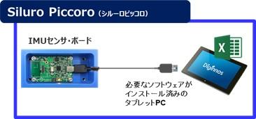 IMU(慣性計測装置)聴診器「Siluro piccolo(シルーロ ピッコロ)」