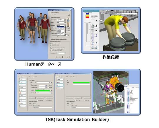 Humanシミュレーション機能