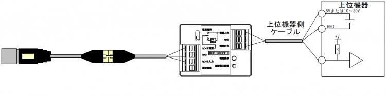 クランプ式電流センサ構成 (1)